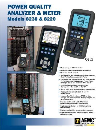 8230 with AmpFlex SR193-36 Single-Phase Power Quality Analyzers