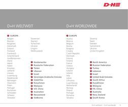 D+H Mechatronic AG - 5