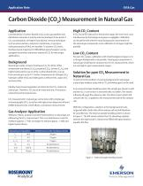 Carbon Dioxide Measurement in Natural Gas - 1