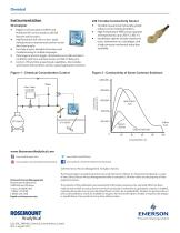 Chemical Concentration Control - 2