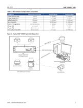 Continuous Emissions Monitoring System (CEMS) with MLT Analyzer - 5