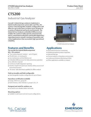 CT5200  Industrial Gas Analyzer