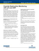 Cyanide Destruction Monitoring with pH and ORP - 1