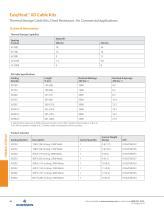 EasyHeat™ XD Cable Kits - 2