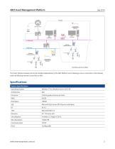 Emerson Smart Wireless Gateway - 2