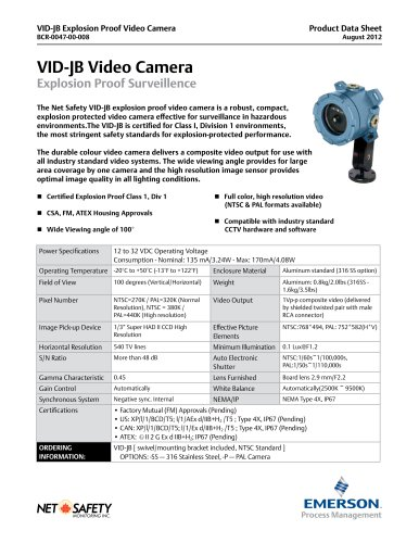 Explosion Proof Video Camera