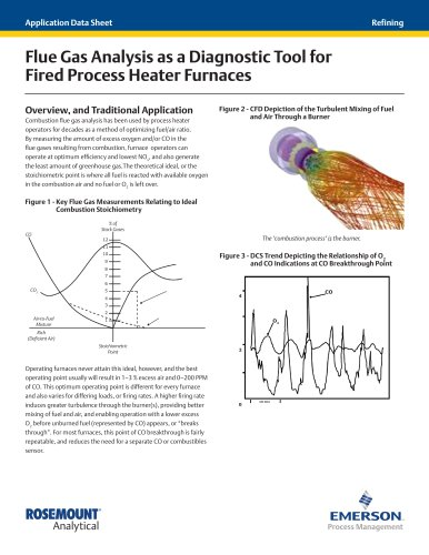 Flue Gas Analysis as a Diagnostic Tool for Fired Process Heater Furnaces