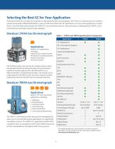Gas Chromatograph Solutions For Natural Gas Transmission Applications - 6