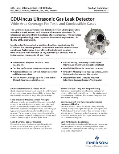 GDU-Incus Ultrasonic Gas Leak Detector