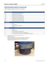 HART standard or OCX 8800 Oxygen/Combustibles Transmitter - 12