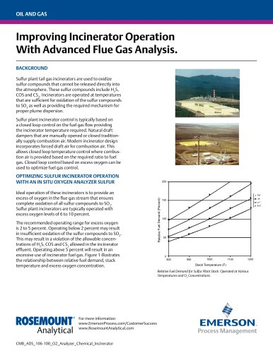 Improving Incinerator Operation With Advanced Flue Gas Analysis.