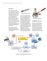 Liquid Analysis for Metal Extraction - 6