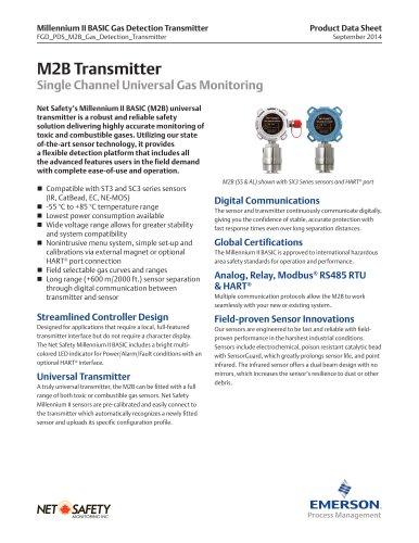 Millennium II BASIC M2B Transmitter - Single Channel