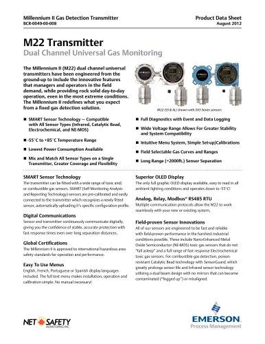 Millennium II Dual Channel Gas Detector