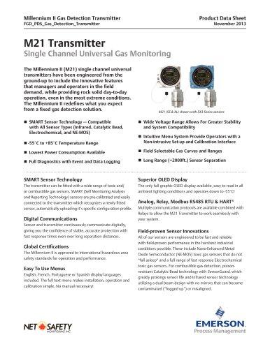 Millennium II M21 Transmitter - Single Channel Universal Gas Monitoring