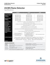 Net Safety UV/IR Flame Detector - 2