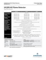 Net Safety UV/IR Hydrogen Flame Detector - 2