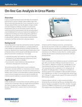 On-line Gas Analysis in Urea Plants - 1