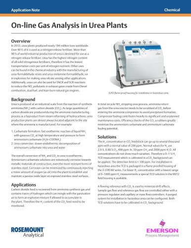 On-line Gas Analysis in Urea Plants