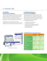 Process Gas Analysis Solutions - 4