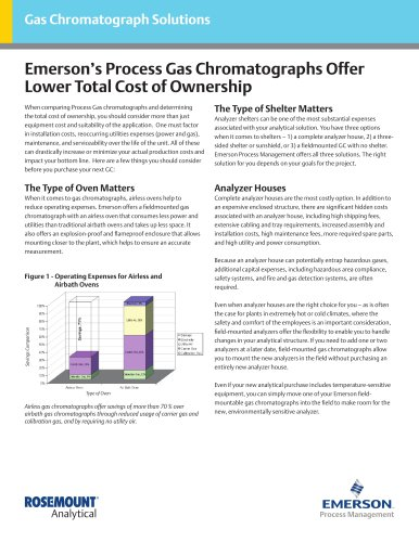 Process Gas Chromatographs Offer Lower Total Cost of Ownership