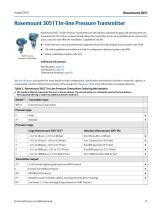 Rosemount™ 3051 Pressure Transmitter - 11