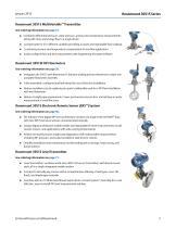 Rosemount  3051S Series of Instrumentation - 3