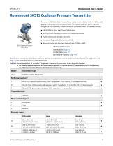 Rosemount  3051S Series of Instrumentation - 5