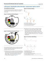 Rosemount™ 702 Wireless Discrete Transmitter - 10