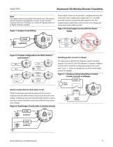 Rosemount™ 702 Wireless Discrete Transmitter - 9