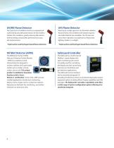 Safety Monitoring - 4
