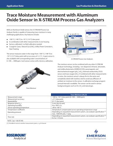 Trace Moisture Measurement with Aluminum Oxide Sensor