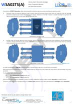 WST02TS(A) - Wireless Smart Thermostat Datalogger - 2