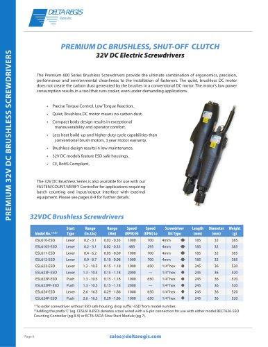 Premium Brushless Electric Screwdrivers - 32VDC - Torque Range 0.02 NM - 1.86 NM