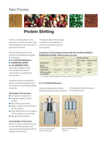 Protein Shifting