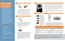 Aerospace Products Overview - 6