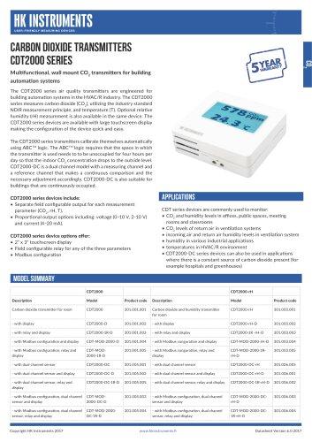 CDT CO2 transmitter for room
