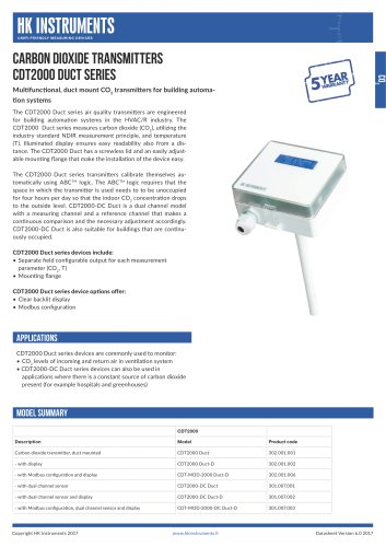 CDT Duct CO2 transmitter for duct