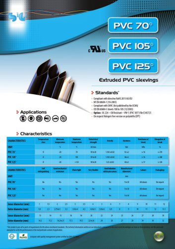 Extruded PVC sleevings