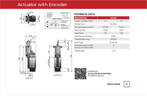 Actuator with encoder
