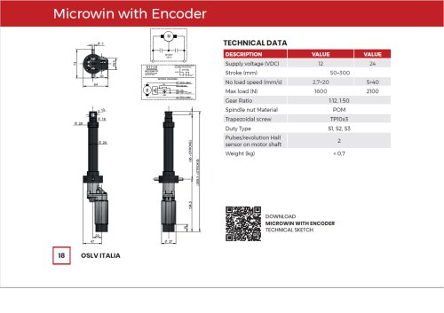 Microwin with encoder