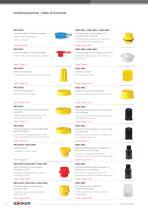 PlacoCap - Protective Elements - 10