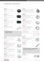 PlacoCap - Protective Elements - 12