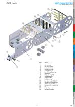 Sistema GKA - 7