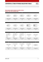 Hydraulic Tube Fittings Catalogue - 5