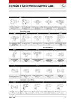 Hydraulic Tube Fittings Catalogue - 7