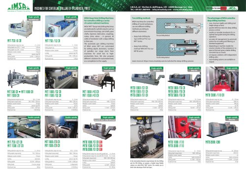 MACHINES FOR CENTERLINE DRILLING OF CYLINDRICAL PARTS