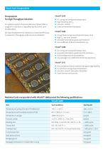 Adhesives for Smart Card Manufacturing - 2