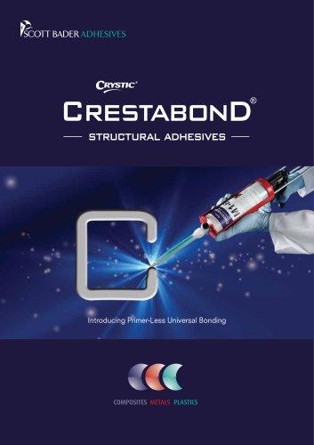 Crestabond® M1-05