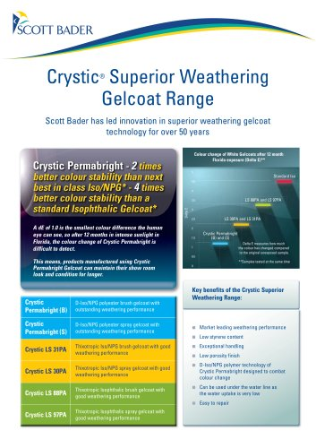 Crystic Superior Weathering Gelcoat Range brochure